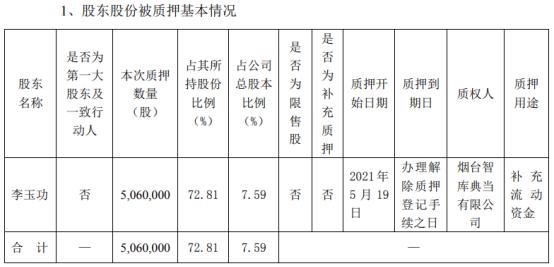 弘宇股份股东李玉功质押506万股 用于补充流动资金