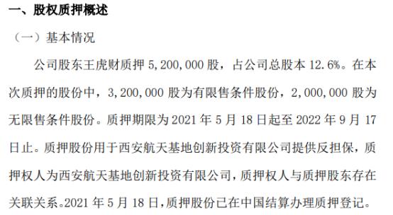 金钻石油股东王虎财质押520万股 用于西安航天基地创新投资有限公司提供反担保