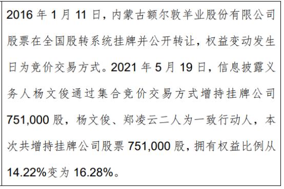 额尔敦股东杨文俊增持75.1万股 一致行动人持股比例合计为16.28%
