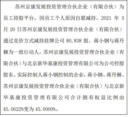 基康仪器股东减持8.08万股 一致行动人持股比例合计为45%
