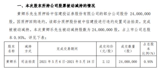首航高科股东黄卿乐被动减持2400万股 占总股本比例的0.95%