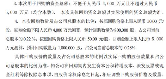 新易盛将花不超5000万元回购公司股份 用于股权激励