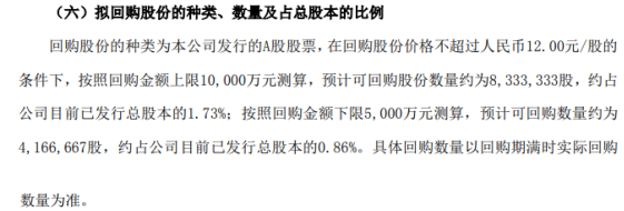 德美化工将花不超1亿元回购公司股份 用于股权激励