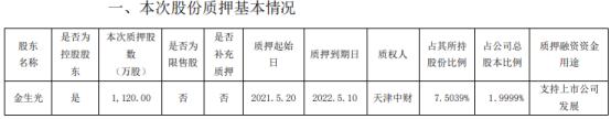 正平股份控股股东金生光质押1120万股 用于支持上市公司发展