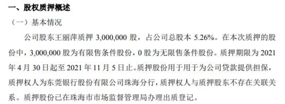 和氏技术股东王丽萍质押300万股 用于为公司贷款提供担保