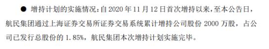 航民股份股东航民集团增持2000万股 耗资1.12亿