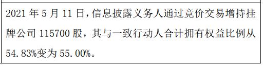方林科技股东王国伟增持11.57万股 一致行动人持股比例合计为55%