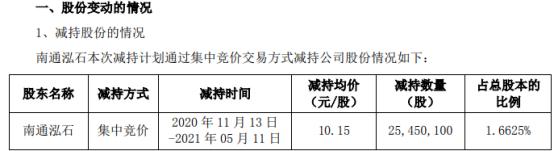 申通快递股东南通泓石减持2545.01万股 套现2.58亿