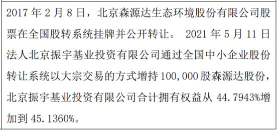 森源达股东增持10万股 权益变动后持股比例为45.14%
