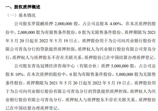 青鸟软通2名股东合计质押700万股 用于为贷款提供质押担保