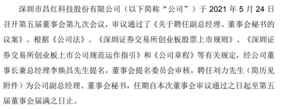 昌红科技聘任刘力为公司副总经理、董事会秘书