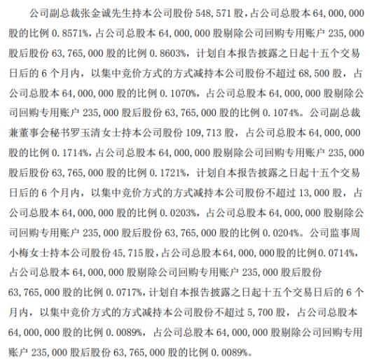 南京聚隆3名股东拟减持股份 预计合计减持不超总股本0.14%