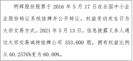 明辉股份股东余萍萍减持35.36万股 权益变动后持股比例为60%