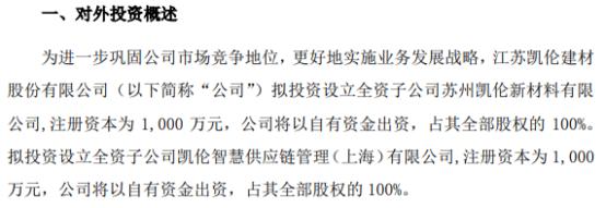 凯伦股份拟分别投资1000万元设立两家全资子公司