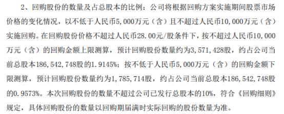 皮阿诺将花不超1亿元回购公司股份 用于股权激励