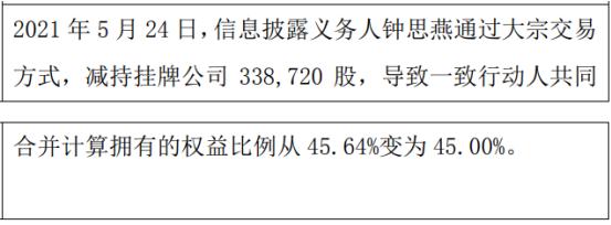 阖天下股东钟思燕减持33.87万股 一致行动人持股比例合计为45%