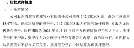 赛科星股东质押1.42亿股 用于贷款