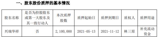 威唐工业股东兴瑞华祥质押210万股 用于补充流动资金