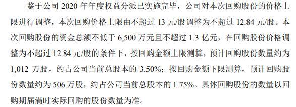 裕兴股份将花不超1.3亿元回购公司股份 用于员工持股计划