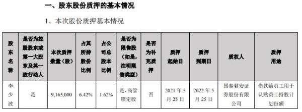 三诺生物实际控制人李少波质押916.5万股 用于借款给员工用于认购员工持股