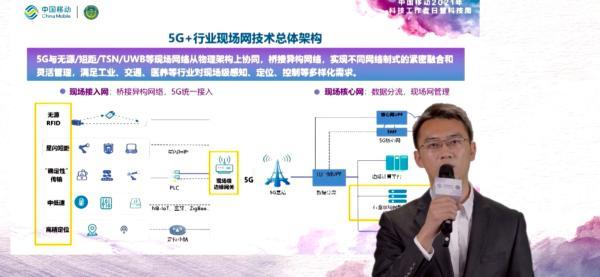 中国移动王曦泽:5G+行业现场网助力行业服务数智化升级