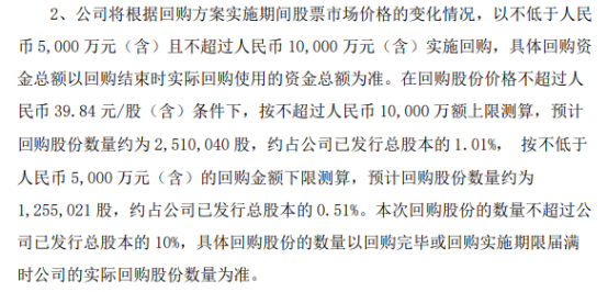 电魂网络将花不超1亿元回购公司股份 用于股权激励