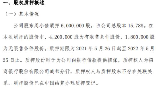 思晗科技股东周小佳质押600万股 用于为公司向银行借款提供担保