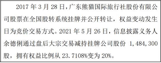 熊猫国旅股东余德俐减持148.43万股 权益变动后持股比例为20%