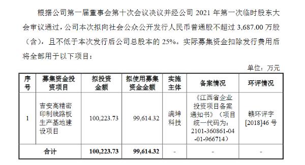 满坤科技创业板IPO获受理:九成以上主营收入来自PCB销售 系格力电器供应商