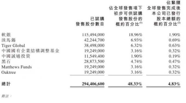 刘强东又一王牌上市!首日高开14%,市值2800亿港元