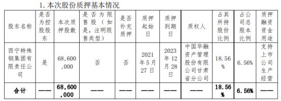 西宁特钢控股股东西钢集团质押6860万股 用于支持上市公司生产经营