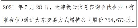 云畅游戏股东增持75.47万股 一致行动人持股比例合计为45%