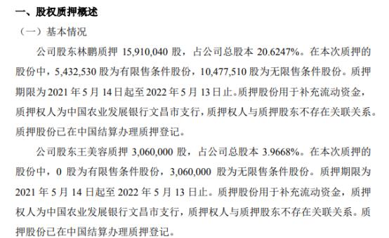 传味股份2名股东合计质押1897万股 用于补充流动资金