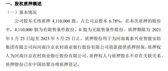 新伟科技股东毛伟质押411万股 用于为借款提供质押担保