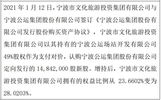 宁波公运股东增持1484.2万股 权益变动后持股比例为28.02%