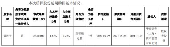 东方国信控股股东管连平质押255万股 用于股权类投资