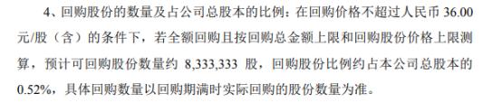 晶澳科技将花不超3亿元回购公司股份 用于股权激励