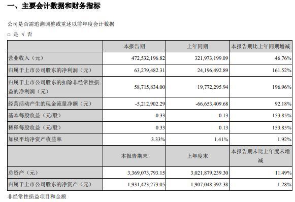 中信出版2021年第一季度净利增长161.52% 持续开拓新销售渠道