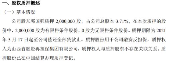 国强高科股东邓国强质押200万股 用于公司融资反担保