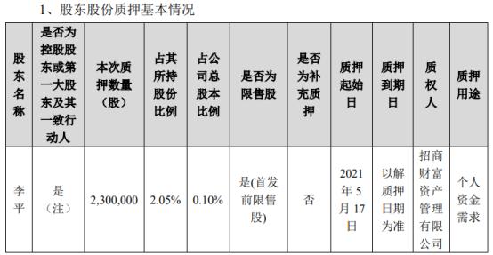 宁德时代实际控制人李平质押230万股 用于个人资金需求