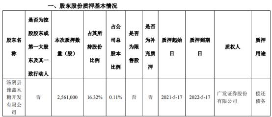 龙蟒佰利股东质押256.1万股 用于偿还债务