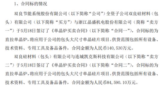 双良节能全资子公司签订重大采购合同 合同总金额22.51亿