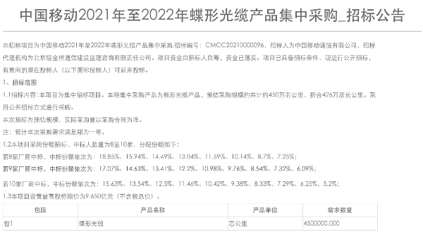 中国移动蝶形光缆集采:规模为450万芯公里,最高限价9.65亿元