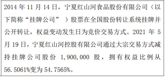 红山河股东减持190万股 权益变动后持股比例为54.76%