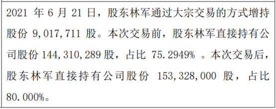 鸿网股份股东林军增持901.77万股 权益变动后持股比例为80%