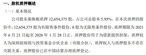 秦森园林股东秦焕根质押1265.44万股 用于为借款提供担保