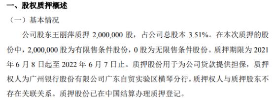 和氏技术股东王丽萍质押200万股 用于为公司贷款提供担保