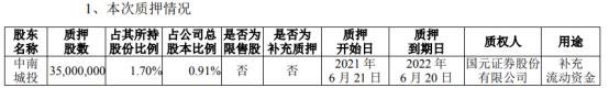 中南建设控股股东中南城投质押3500万股 用于补充流动资金