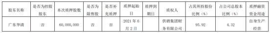 中再资环股东广东华清质押6000万股 用于自身生产经营
