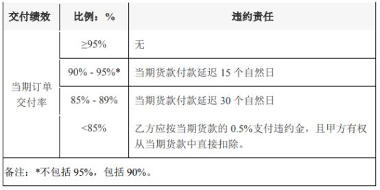 保力新与客户签订锂电池产品《保供协议》 产品共计约19.4万组